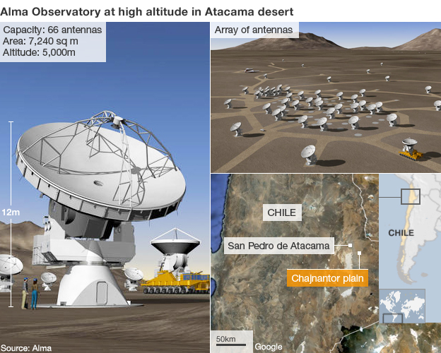 Alma Observatory at high altitude in Atacama desert